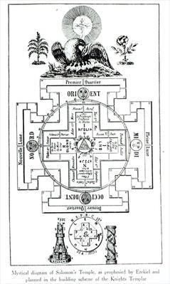 Mystical diagram of Solomon's Temple, as prophesied by Ezekiel and planned in the building scheme of the Knights Templar