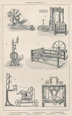 Cotton Spinning I: Development of Spinning Machinery
