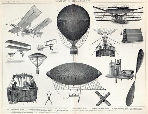 Aeronautics - Aerial Machines