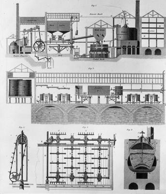 Porter Brewery | Industrial Revolution