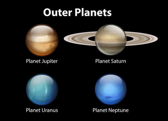 Outer Planets | Earth and Space