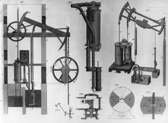 Watt Steam Engine - Steam Engines Used To Pump Water Out Of