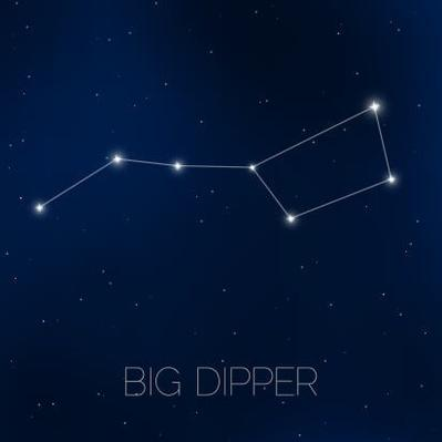 Big Dipper constellation in night sky | Earth and Space