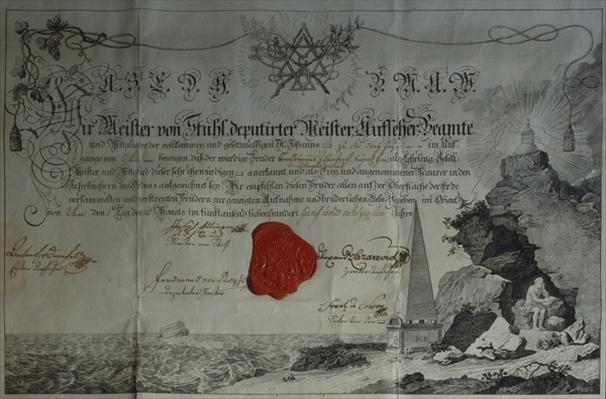 Certificate issued by the Worshipful Master of a masonic lodge, 1785