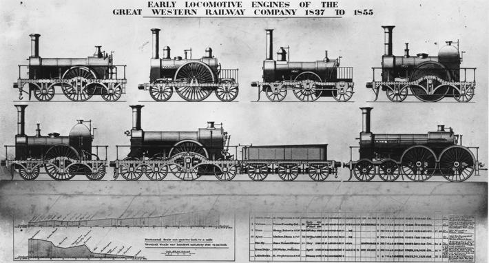 Locomotives | Evolution of the Railroad (Engine)