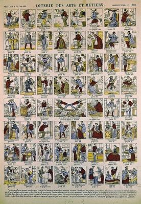 Loterie des Arts et Metiers, c.1880