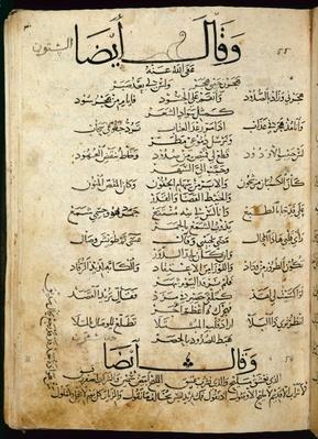 Manuscript copy of a poem by Muhammad ibn Abd-al-Malik ibn Quzman, 13th century