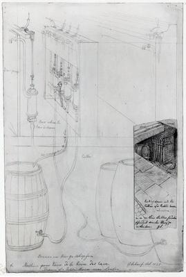 Beer Cellar equipment, 1825