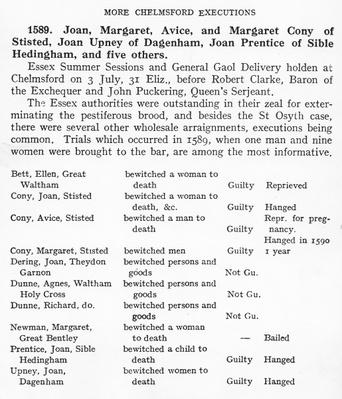 List of people found guilty, reprieved or hanged for witchcraft in Chelmsford, Essex in 1589