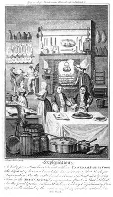 Frontispiece of 'The Housekeeper's Instructor' by William Augustus Henderson, published in London in the 1790's