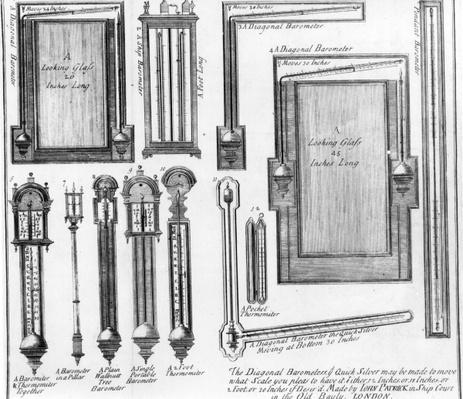 Illustrations of barometers and looking glasses made by John Patrick