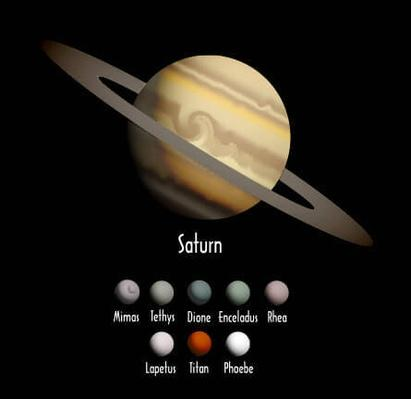 Saturn and she moons | Earth and Space