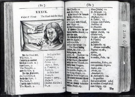 Two pages from 'Orbis Sensualium Pictus' by Comenius, 1659
