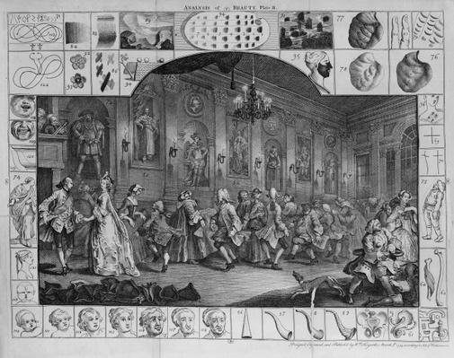 Analysis of Beauty, Plate II, 1753