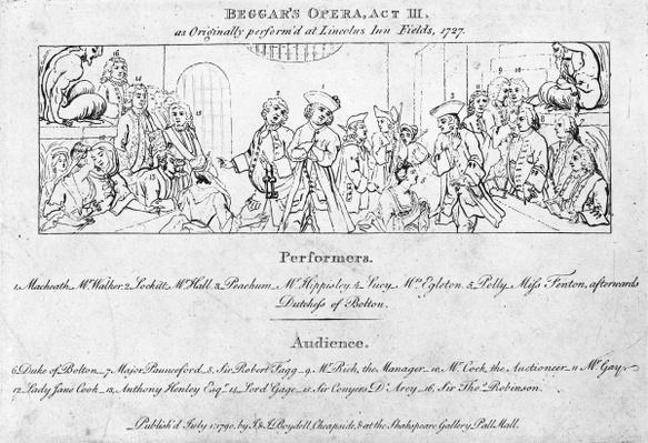 A key to help identify the people in Hogarth's painting 'The Beggar's Opera', 1790