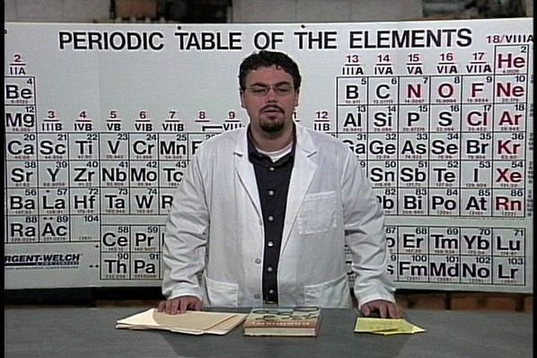 Chemistry 401: History of the Periodic Table
