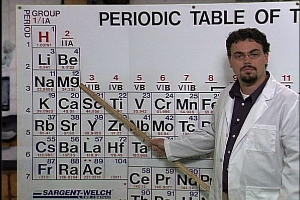 Chemistry 402: Organization of the Periodic Table