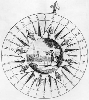 Compass with a scene of surveying