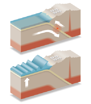 Isometric, Earthquake and Tsunami | Natural Disasters: Hurricanes, Tsunamis, Earthquakes