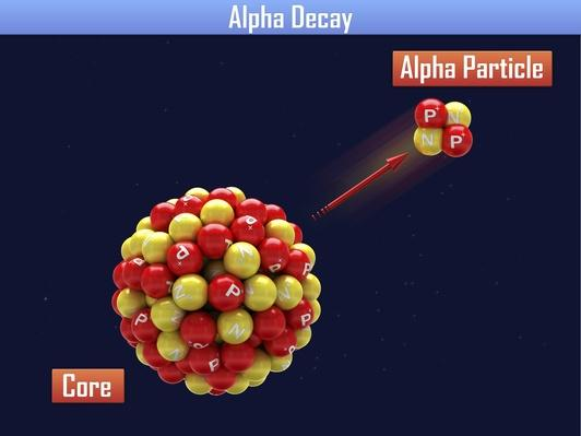 Alpha Decay | Science and Technology
