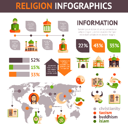 Religion Infographics Set | World Religions: Islam