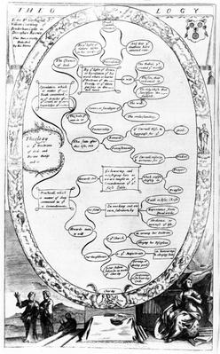 Theology diagram, from 'The Gentleman's Recreation' published by Richard Blome, 1686