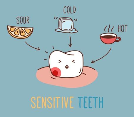 Comics about sensitive teeth | Health and Nutrition