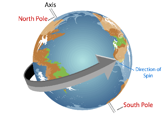 Spinning Earth | Earth and Space