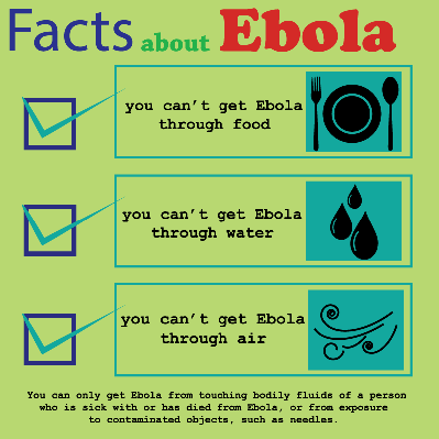 Facts about ebola | Science and Technology