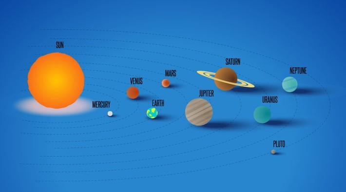 Solar System Graphic | Earth and Space