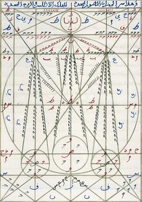 Islamic Alchemy Manuscript, 14th Century | World Religions: Islam