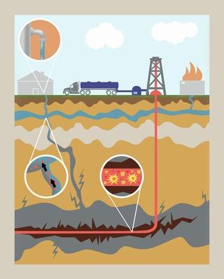 Fracking Diagram | Earth's Resources