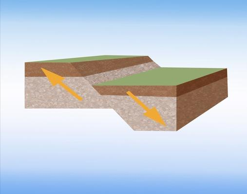 Normal Fault Created By Earthquake | Earth's Surface