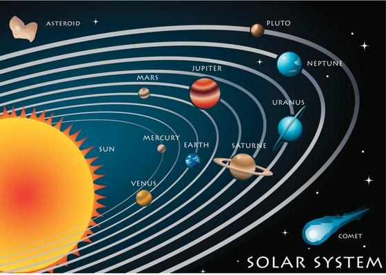 solar system | Earth and Space