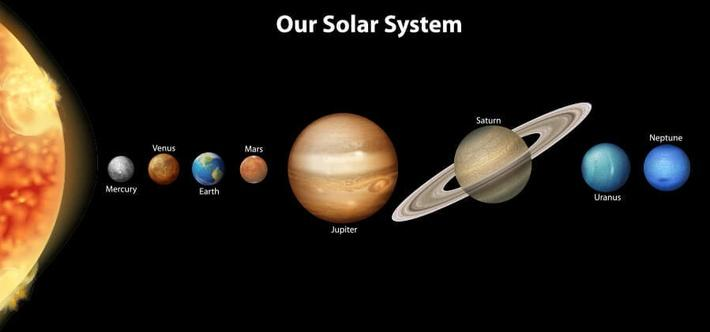 The Solar System | Earth and Space