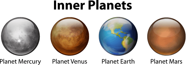 Inner Planets | Earth and Space
