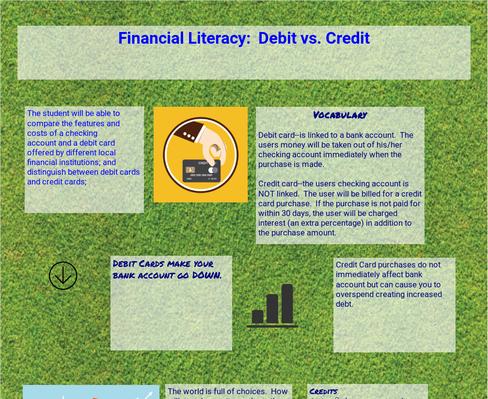 Financial Literacy: Debit vs. Credit