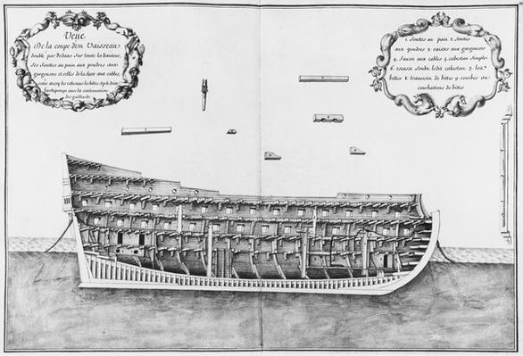 Cross-section of a vessel lined inside on its full height, illustration from the 'Atlas de Colbert', plate 33