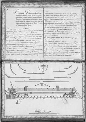 Construction of a galley, first demonstration, plate 1, illustration from 'Demonstrations de toutes les pieces de bois, cloux et ferremens qui entrent dans la construction d'une galere...'