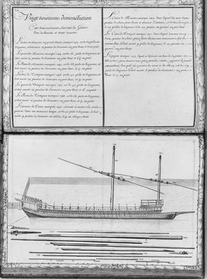 A galley with all its masts
