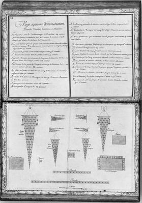 Pennants of a galley, twenty-seventh demonstration, plate 28, illustration from 'Demonstrations de toutes les pieces de bois, cloux et ferremens qui entrent dans la construction d'unne galere...'