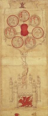 Add.5025 f.1 Allegory of Alchemy, from the Ripley Scrolls