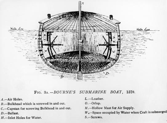 Bourne's Submarine | Pre-Industrial Revolution Inventors and Inventions