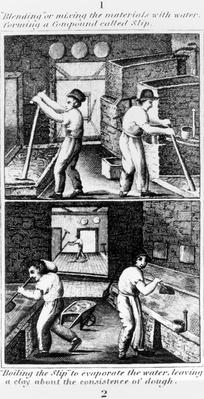 "Blending, taken from ""A Representation of the Manufacturing of Earthenware"", published by Ambrose Cuddon, 1827"