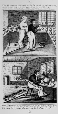 "The Turner turning the lathe, taken from ""A Representation of the Manufacturing of Earthenware"", published by Ambrose Cuddon, 1827"