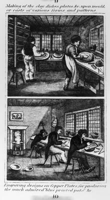 "Making of the clay dishes, taken from ""A Representation of the Manufacturing of Earthenware"", published by Ambrose Cuddon, 1827"
