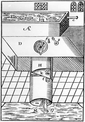 "Illustration of an Sir John Harrington's Water Closet, taken from ""A New Discourse of A Stale Subject, called the metamorphosis of Ajax"", 1596"