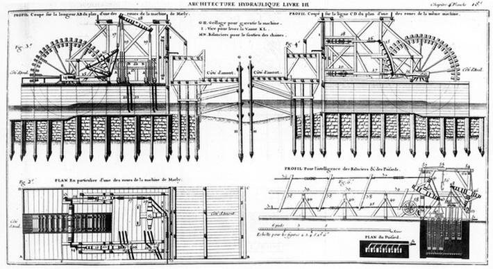 """Illustration of the Marley Machine, taken from """"Architecture hydrolique ou, l'art de conduire d'�lever, det m�nager les eaux pour les differents besoins de la vie"""" 1784"""