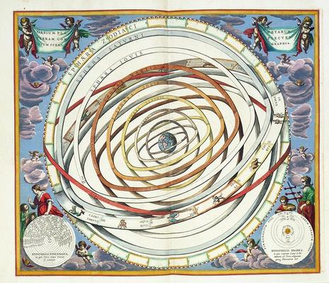 Planetary orbits, plate 18 from 'The Celestial Atlas, or the Harmony of the Universe'