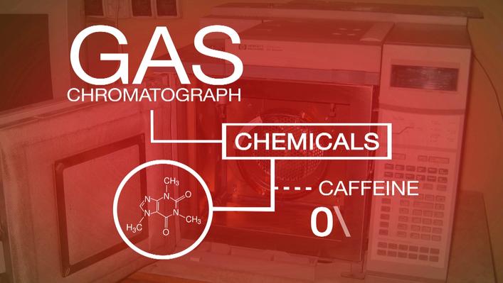 Gas Chromatograph | Teachable Moment